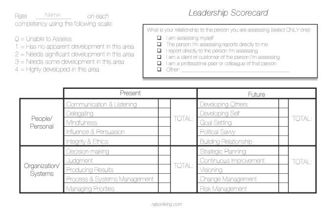 Leadership Scorecard 3